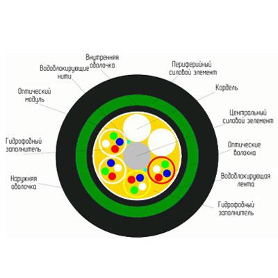 Оптические кабели марки ОСД